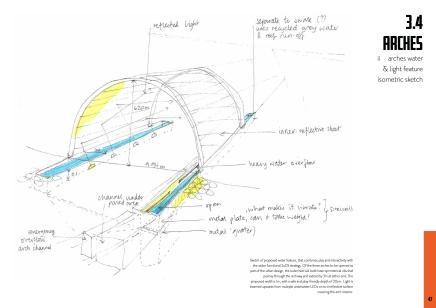 arches hand drawn